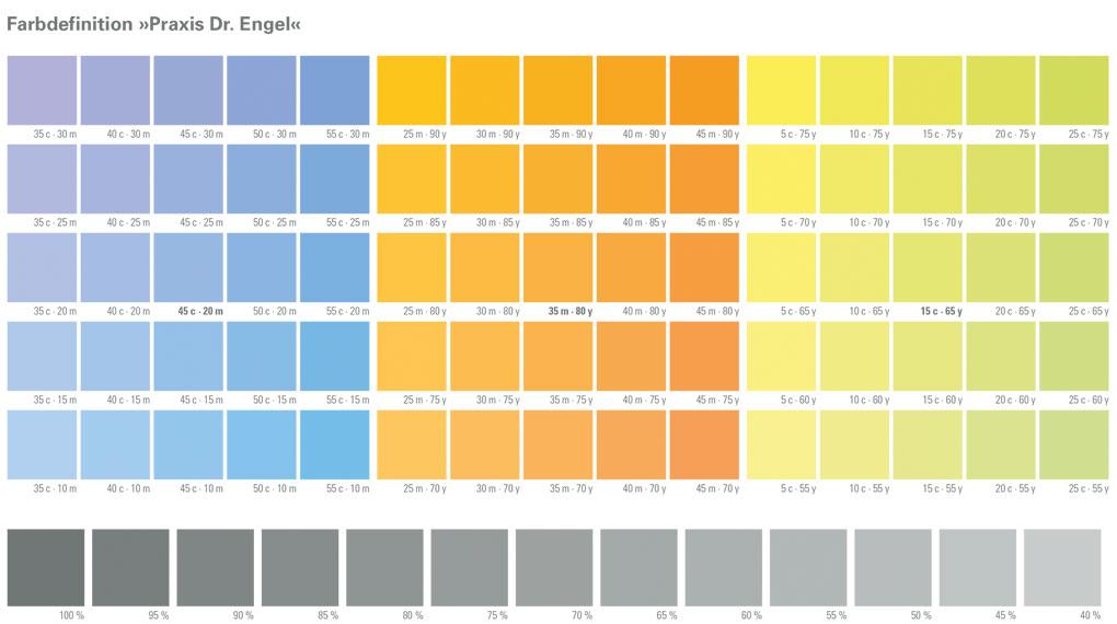 Verfarb-Andruck von Farbvarianten zur Abstimmung